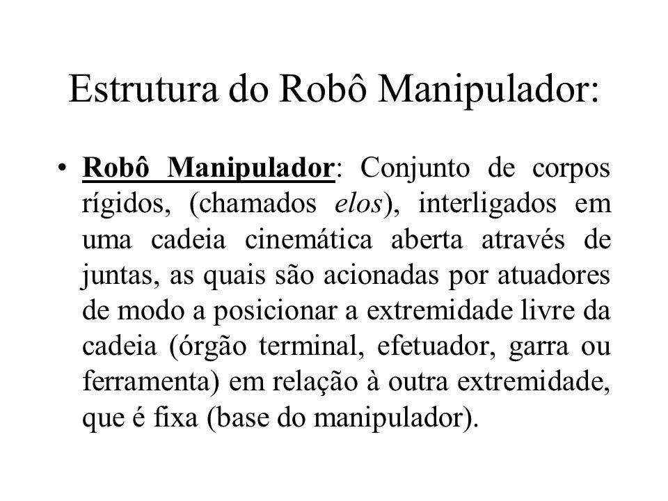 Estrutura do Robô Manipulador: