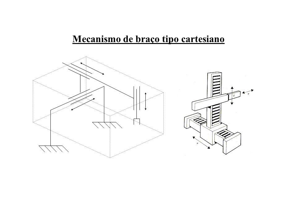 Mecanismo de braço tipo cartesiano