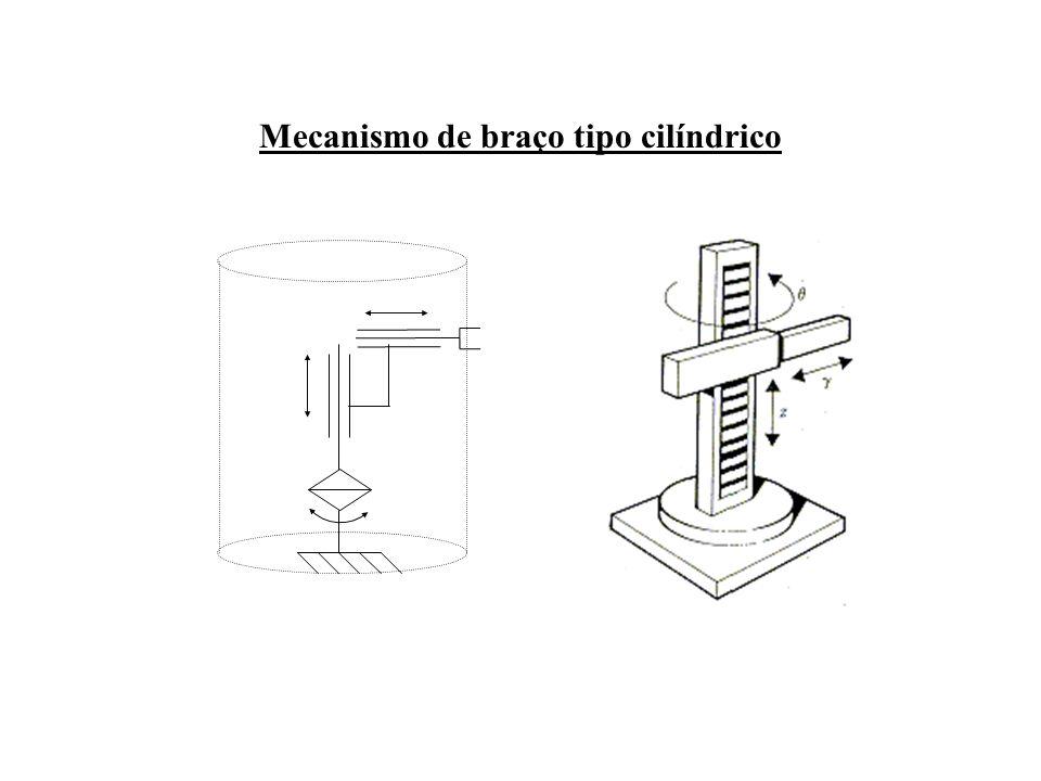 Mecanismo de braço tipo cilíndrico