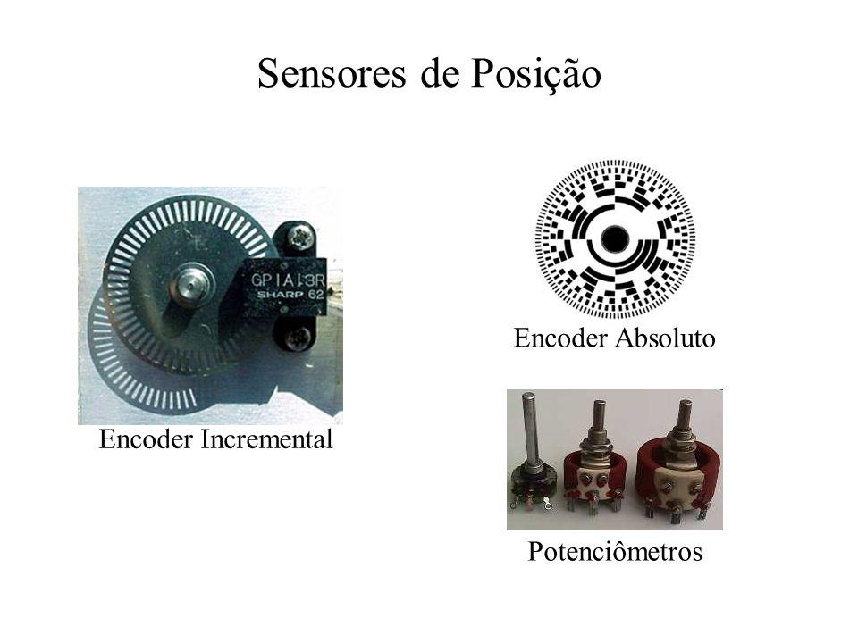 Sensores de Posição Encoder Absoluto Encoder Incremental