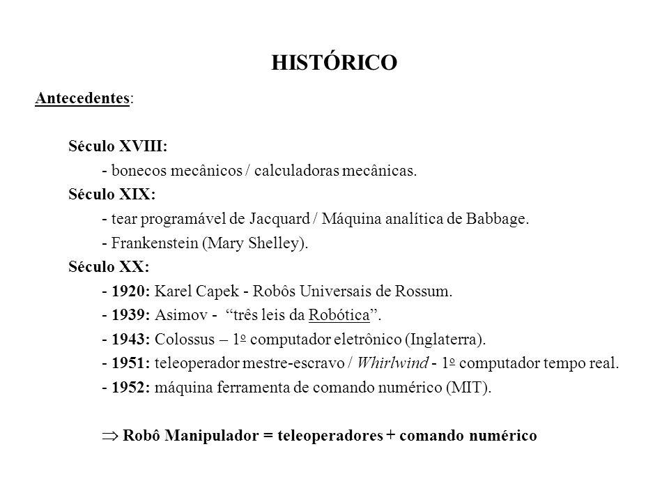 HISTÓRICO Antecedentes: Século XVIII: Século XIX: