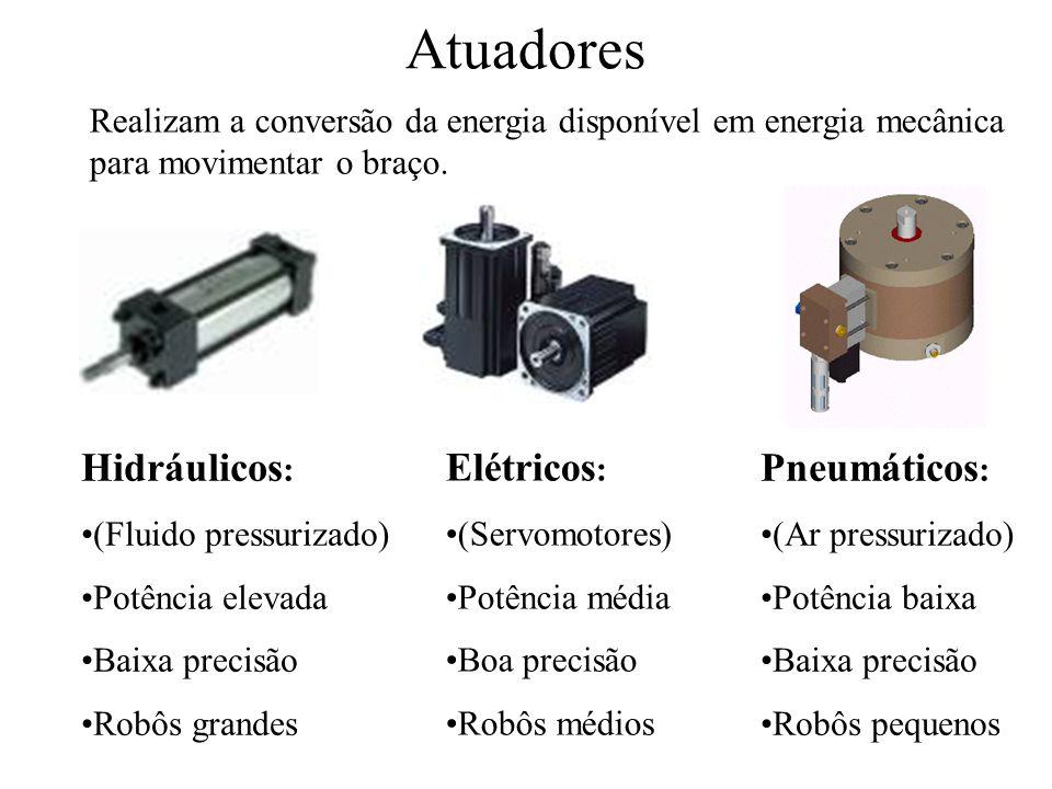 Atuadores Hidráulicos: Elétricos: Pneumáticos: