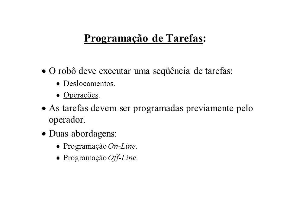 Programação de Tarefas: