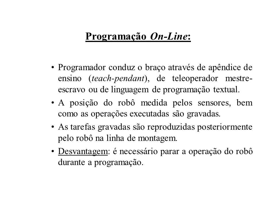 Programação On-Line: