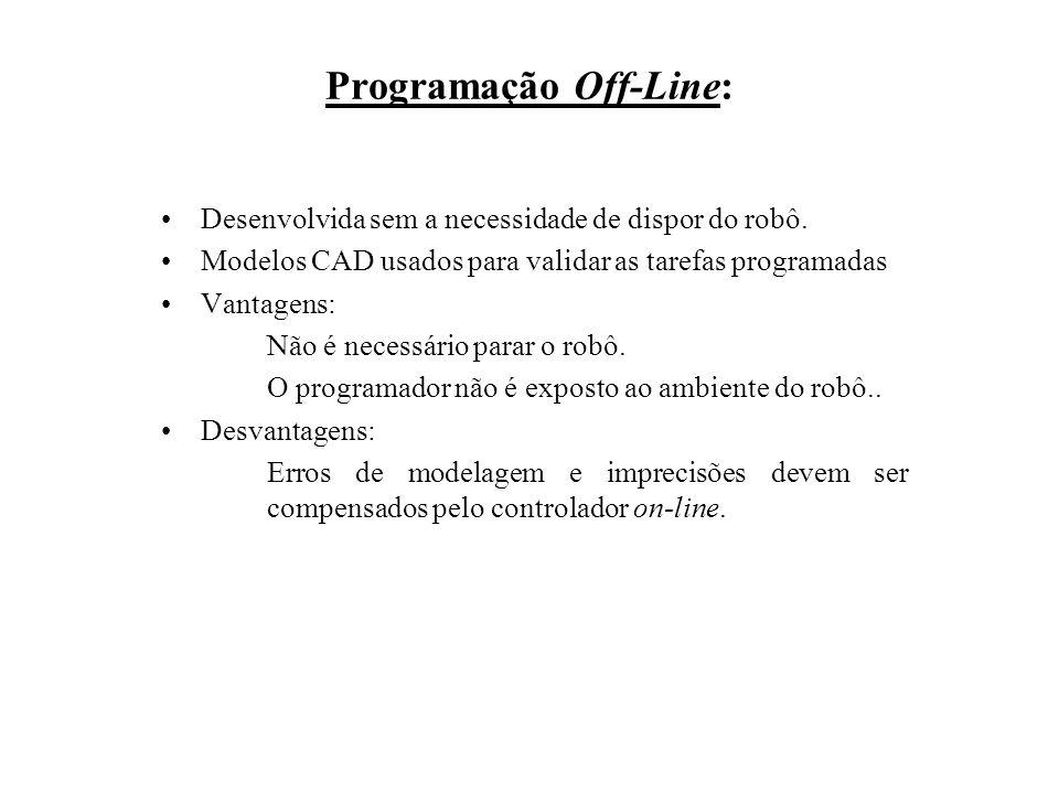 Programação Off-Line: