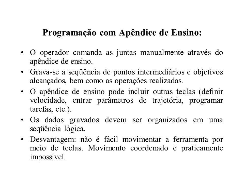 Programação com Apêndice de Ensino:
