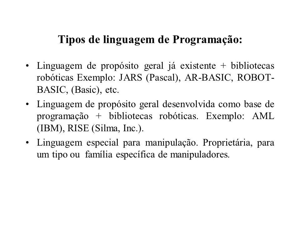 Tipos de linguagem de Programação: