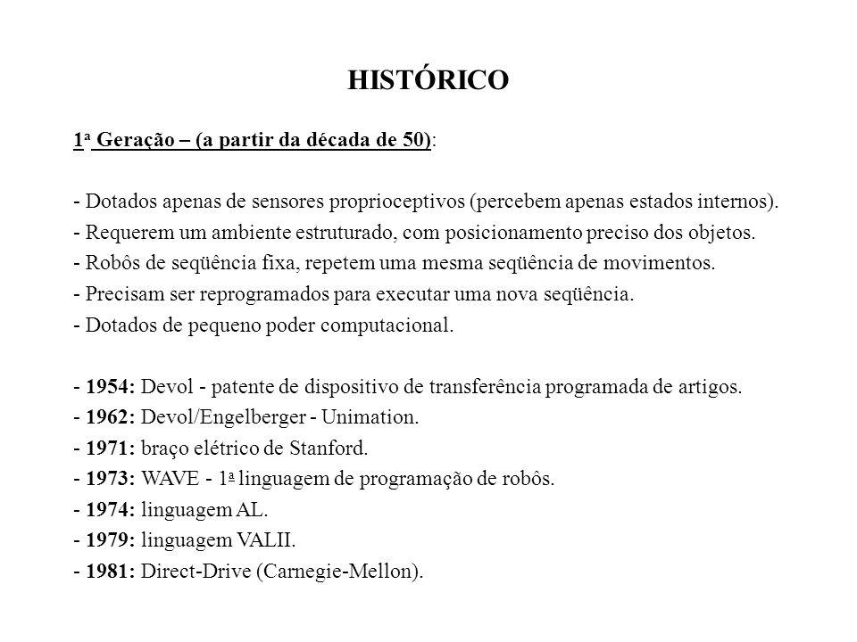 HISTÓRICO 1a Geração – (a partir da década de 50):