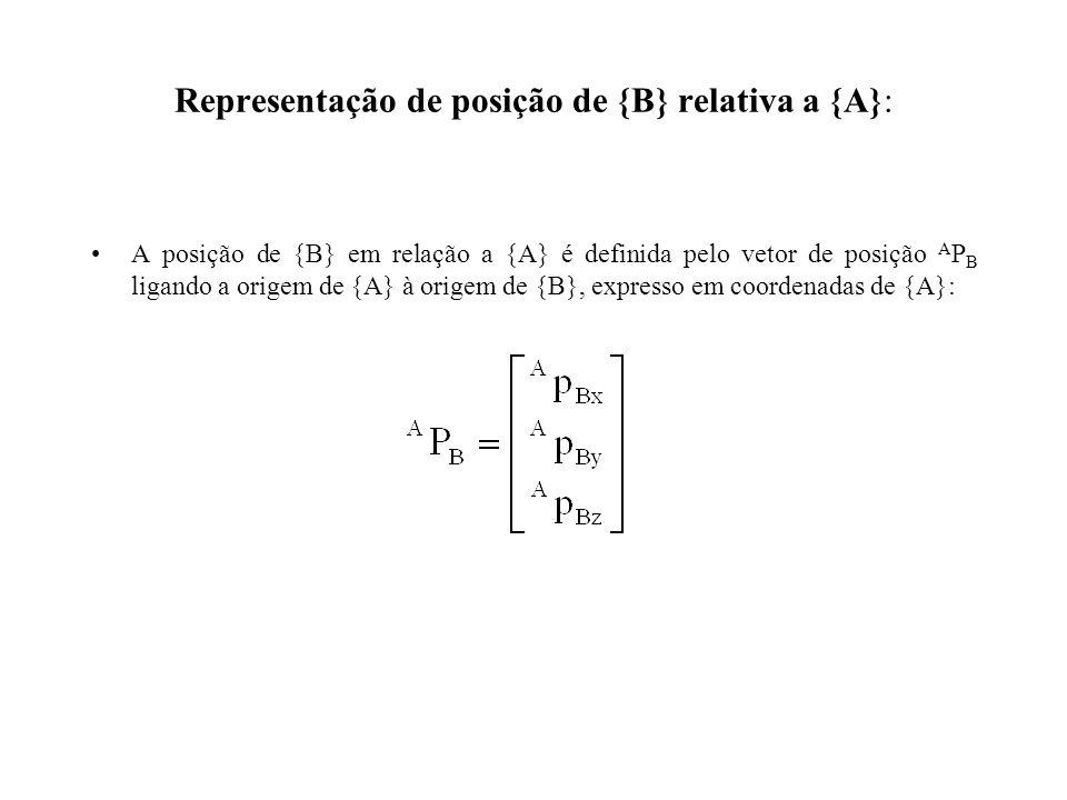 Representação de posição de {B} relativa a {A}: