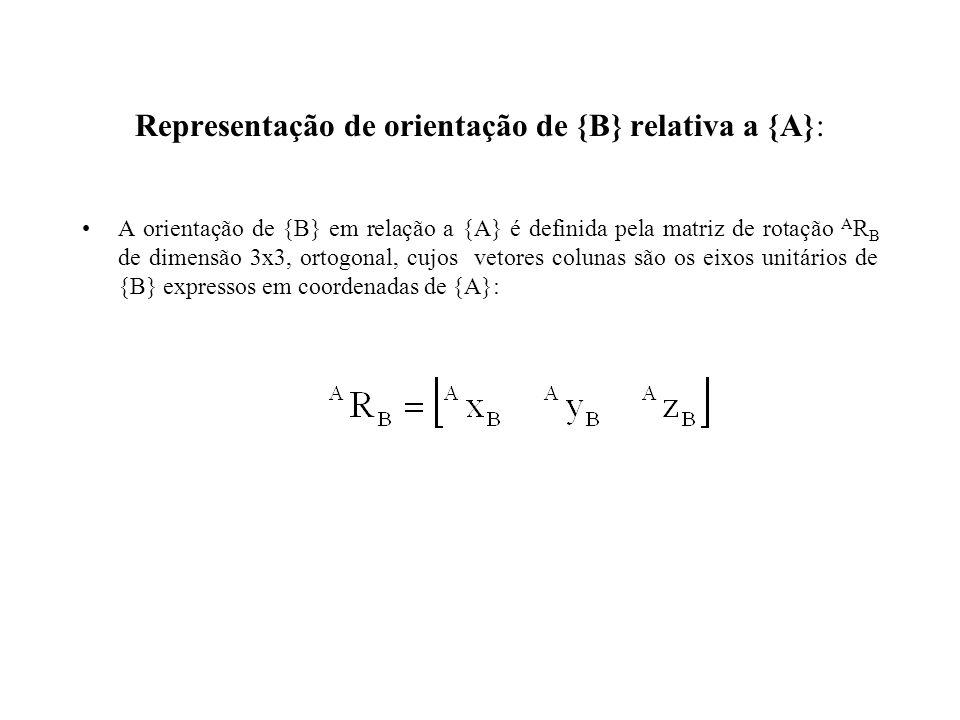 Representação de orientação de {B} relativa a {A}: