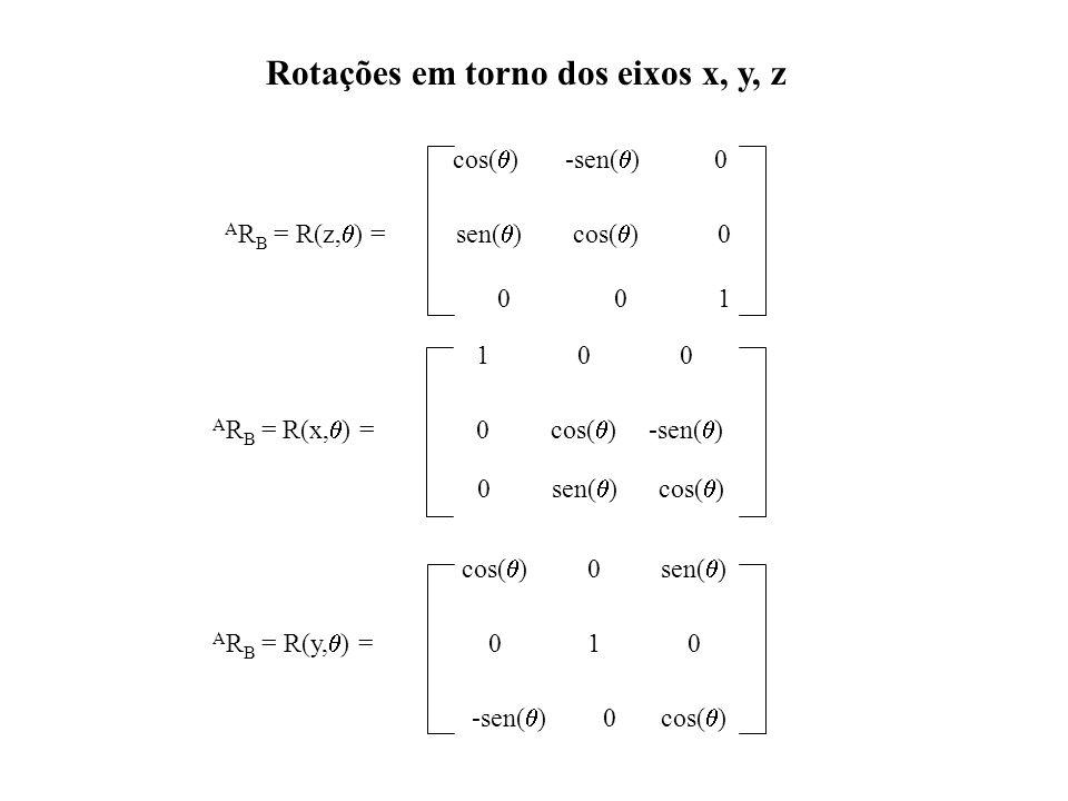 Rotações em torno dos eixos x, y, z