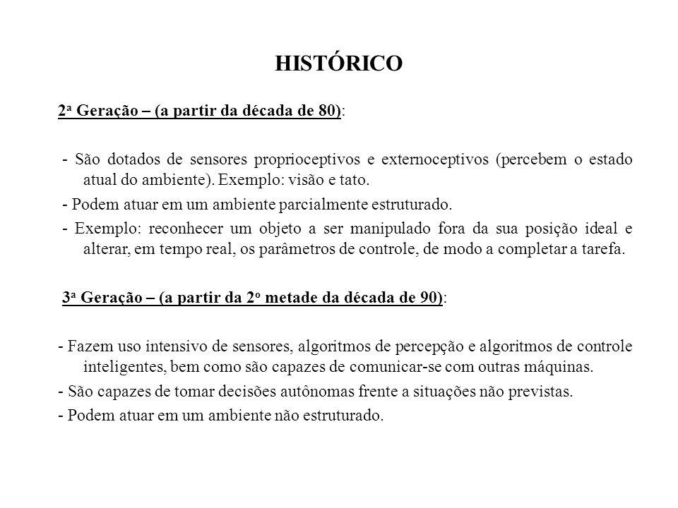 HISTÓRICO 2a Geração – (a partir da década de 80):