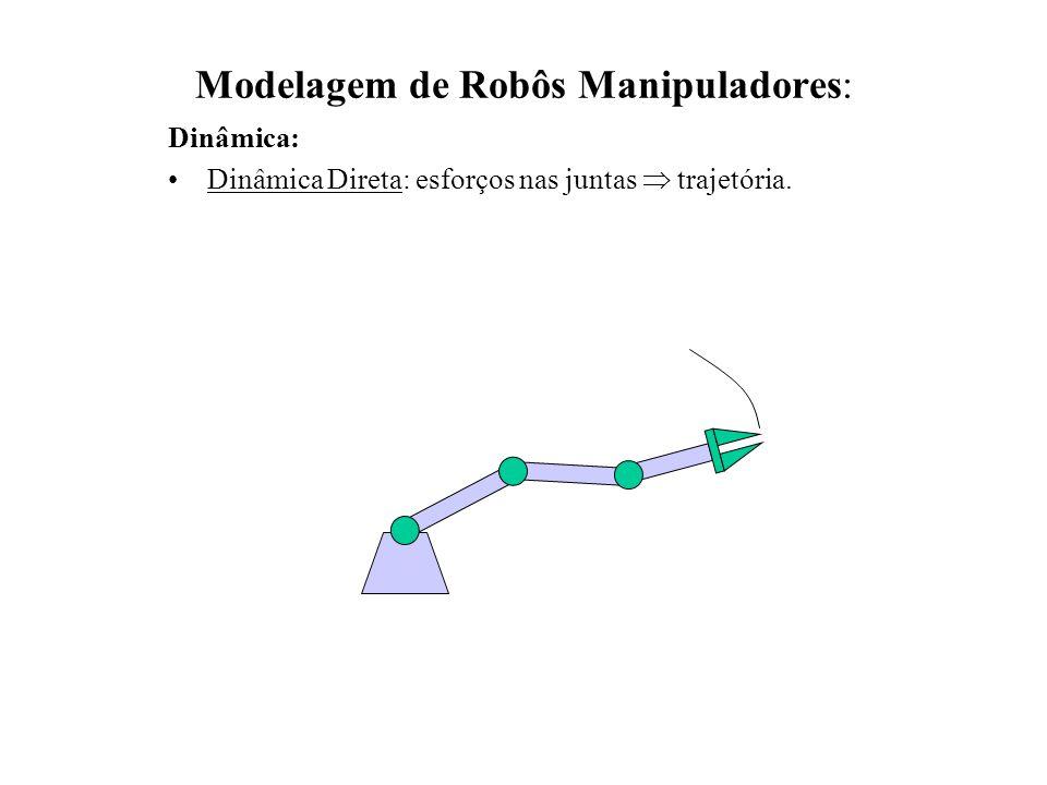 Modelagem de Robôs Manipuladores: