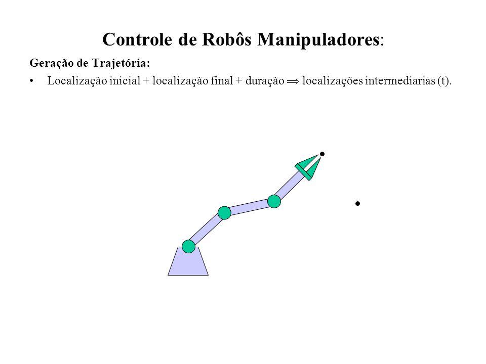 Controle de Robôs Manipuladores: