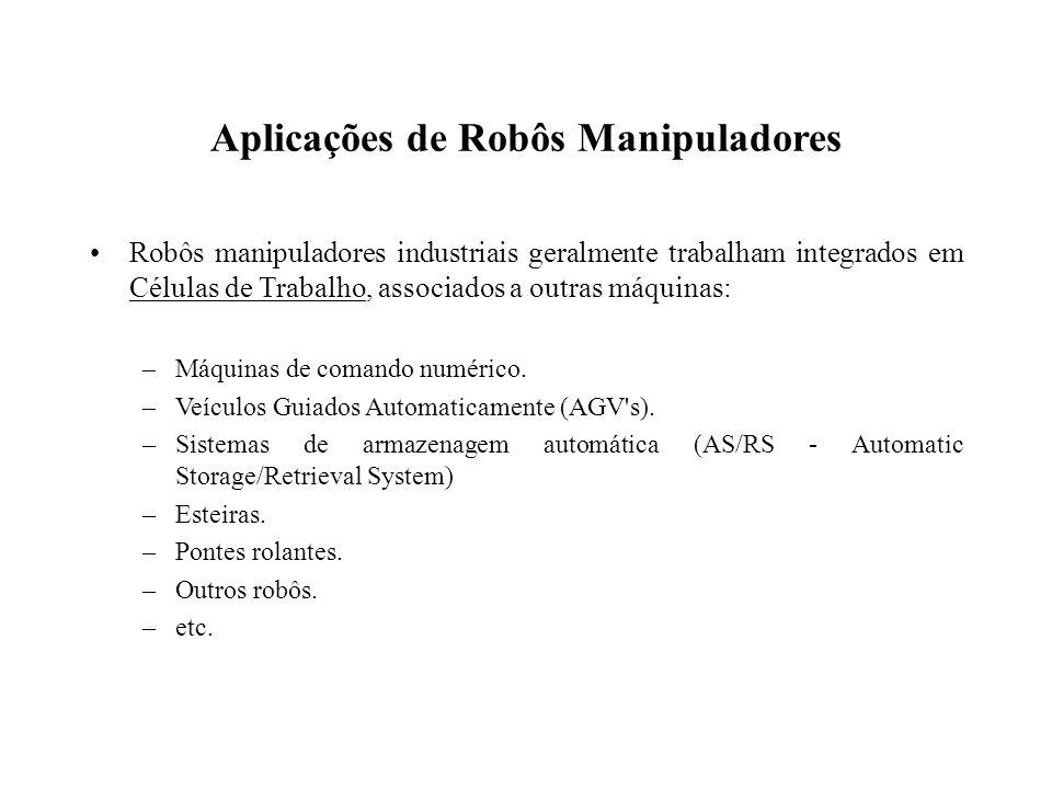 Aplicações de Robôs Manipuladores