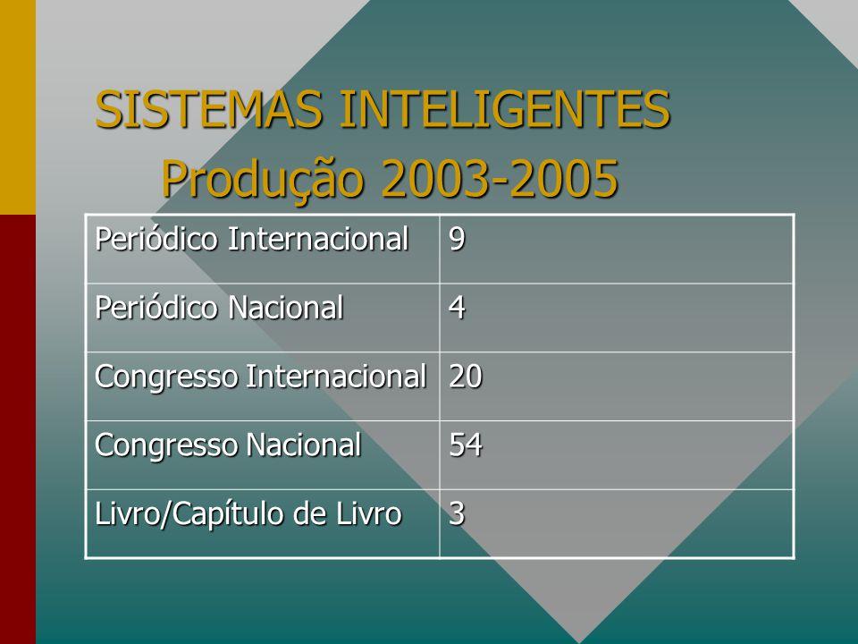 SISTEMAS INTELIGENTES Produção 2003-2005