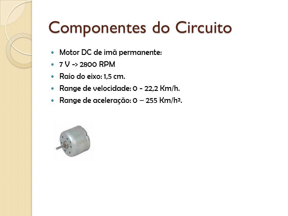 Componentes do Circuito