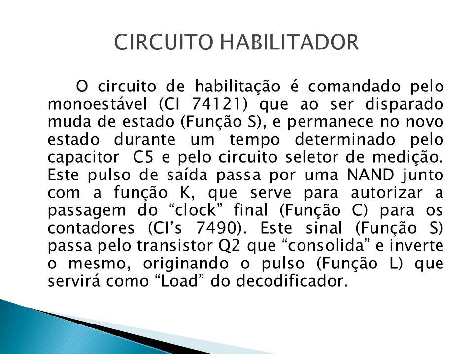 CIRCUITO HABILITADOR
