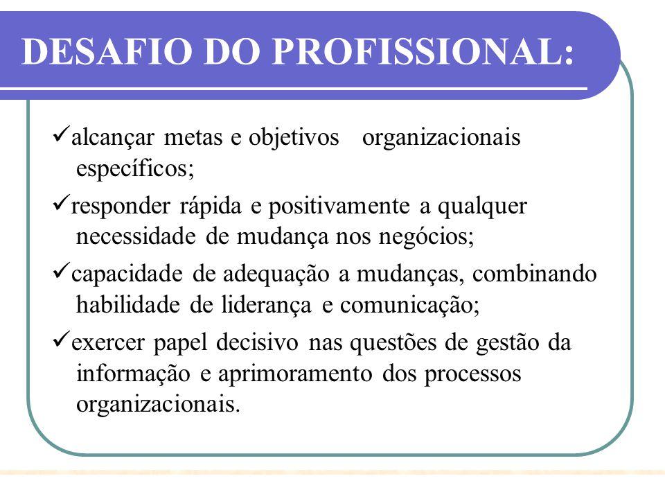 DESAFIO DO PROFISSIONAL: