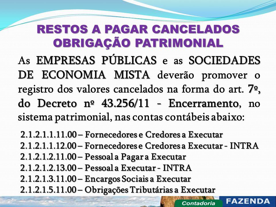 RESTOS A PAGAR CANCELADOS OBRIGAÇÃO PATRIMONIAL