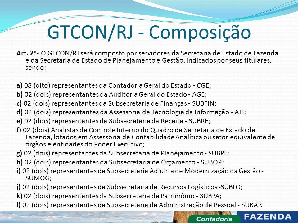 GTCON/RJ - Composição