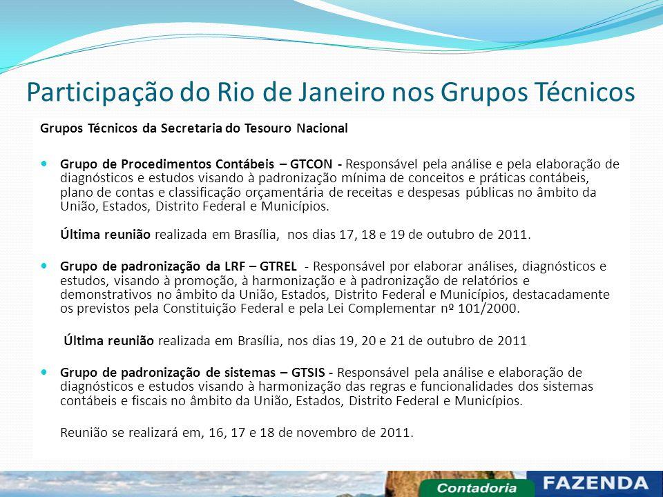 Participação do Rio de Janeiro nos Grupos Técnicos