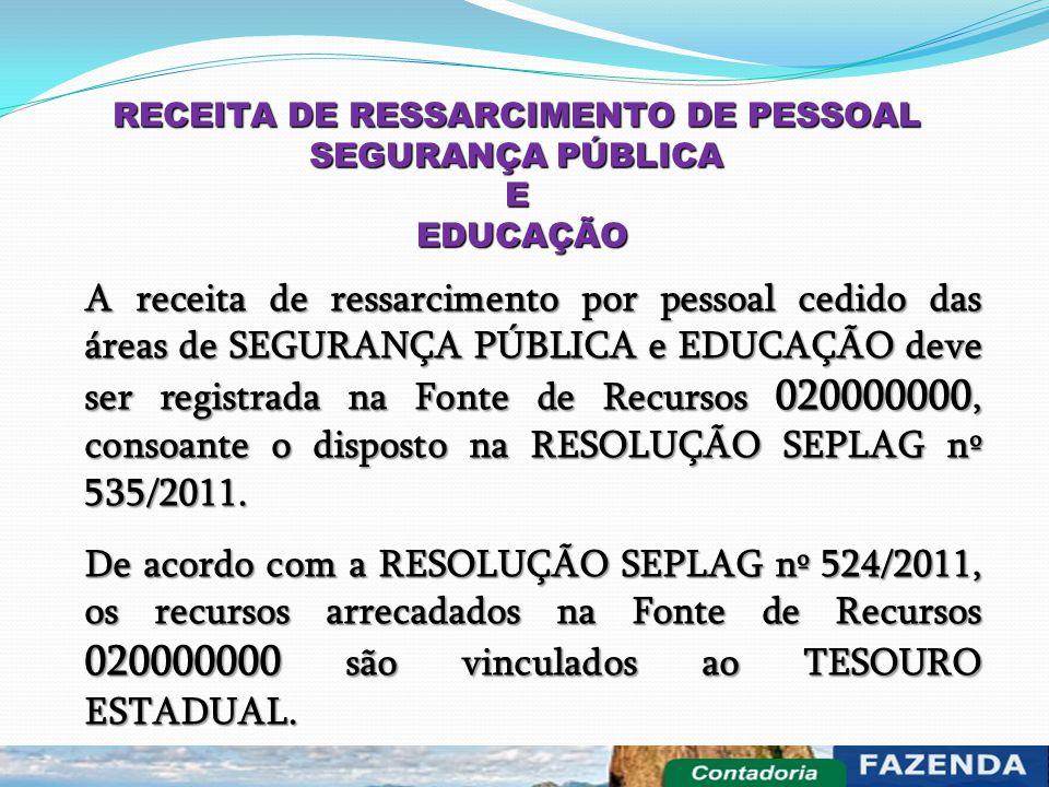 RECEITA DE RESSARCIMENTO DE PESSOAL