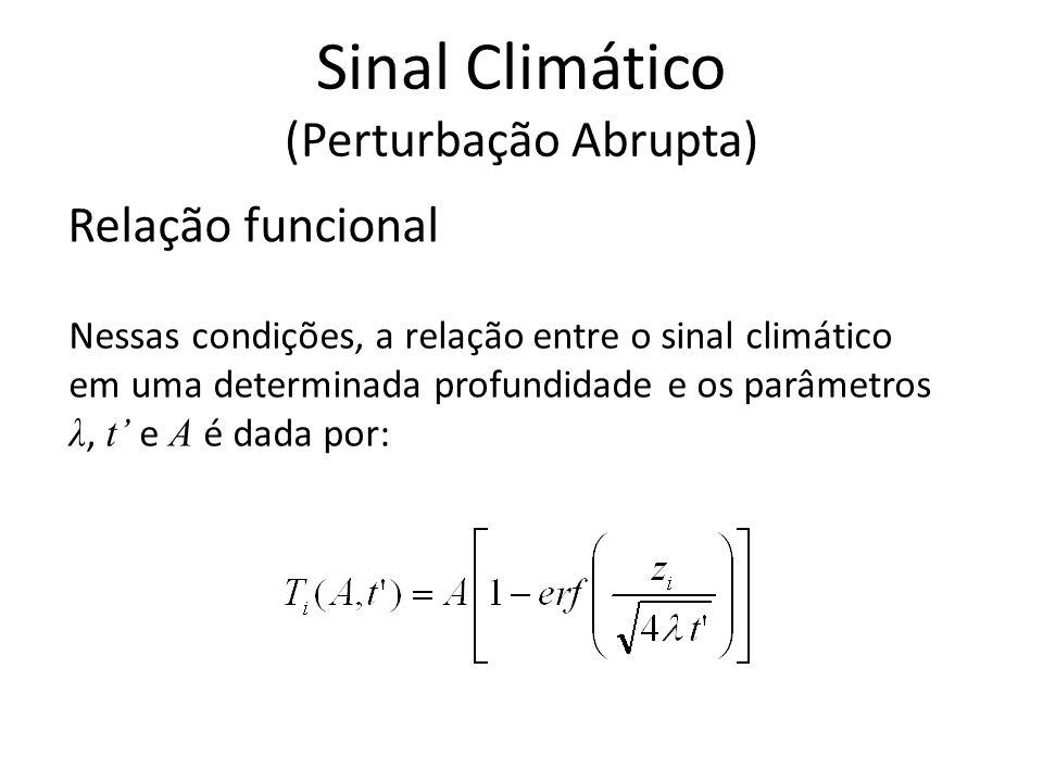 Sinal Climático (Perturbação Abrupta)