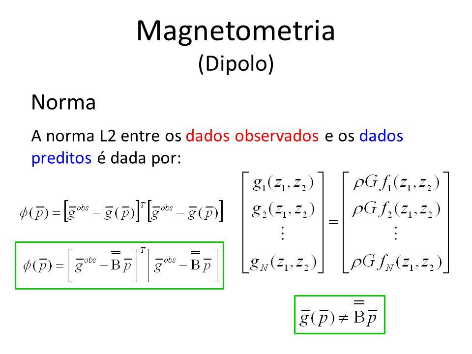Magnetometria (Dipolo)