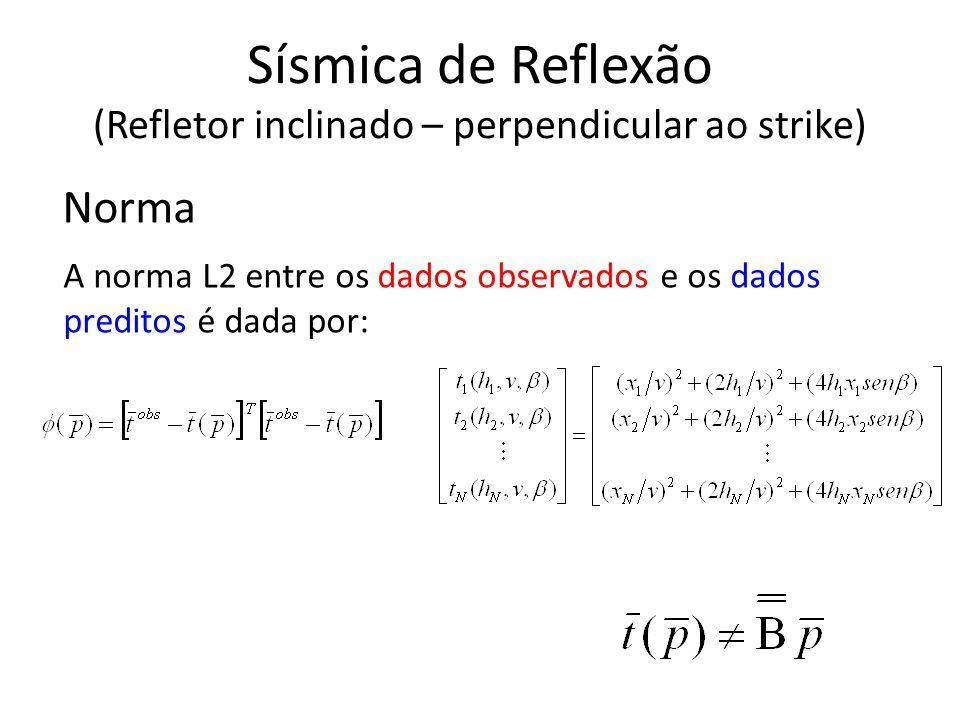 Sísmica de Reflexão (Refletor inclinado – perpendicular ao strike)