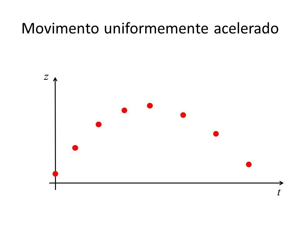 Movimento uniformemente acelerado