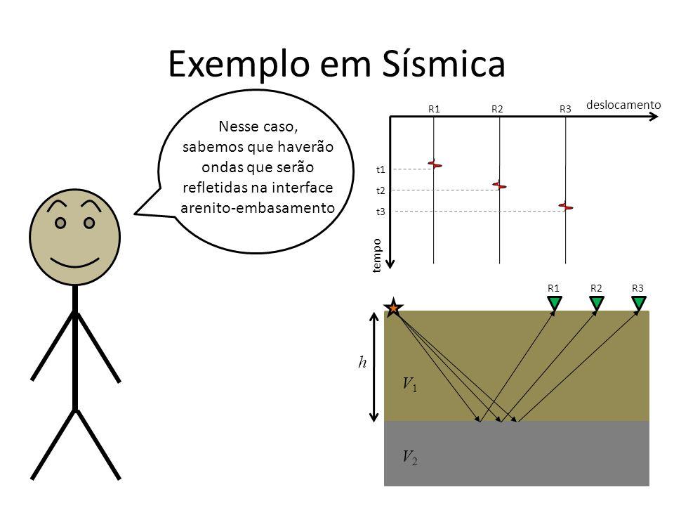 Exemplo em Sísmica Nesse caso,