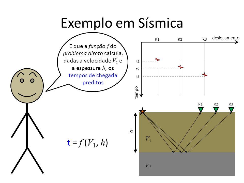 Exemplo em Sísmica t = f (V1, h)