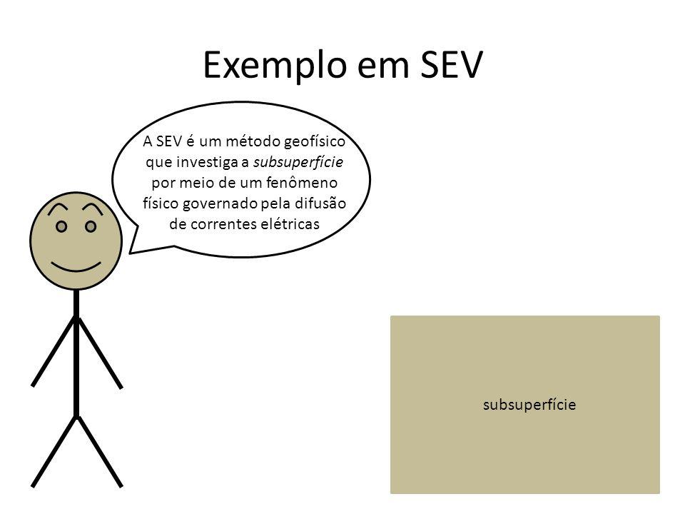 Exemplo em SEV A SEV é um método geofísico que investiga a subsuperfície por meio de um fenômeno físico governado pela difusão de correntes elétricas.