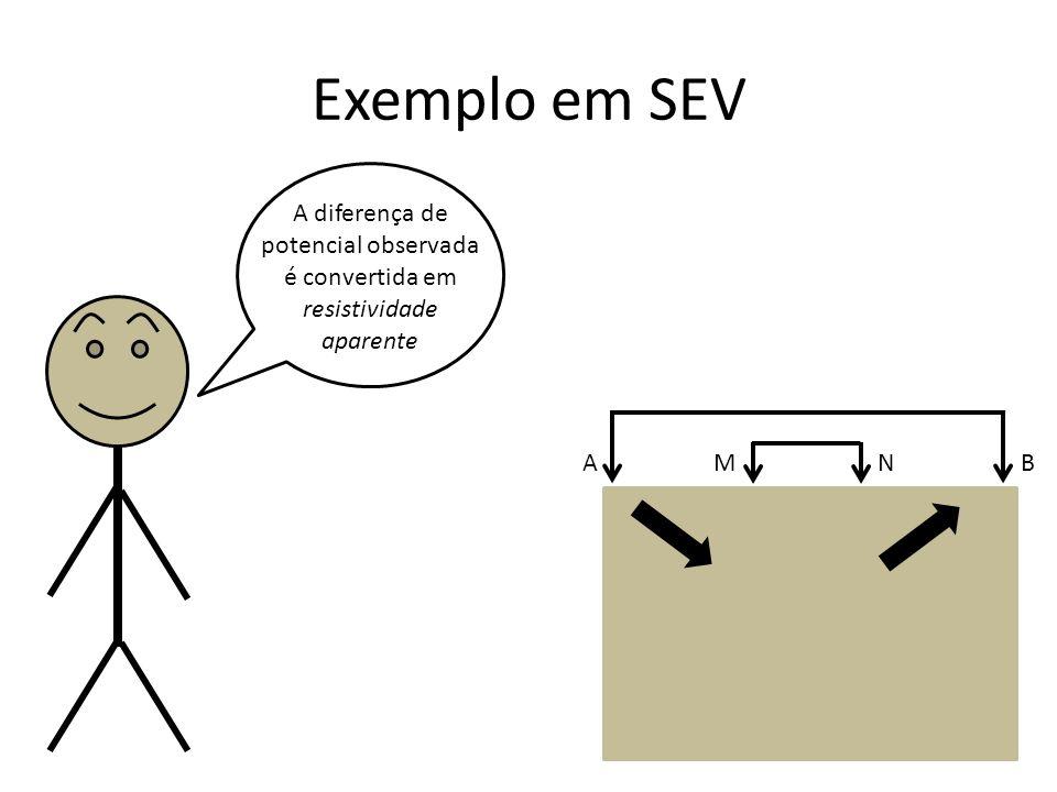Exemplo em SEV A diferença de potencial observada