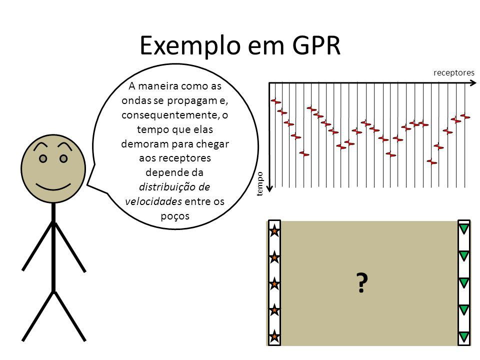 Exemplo em GPR receptores.