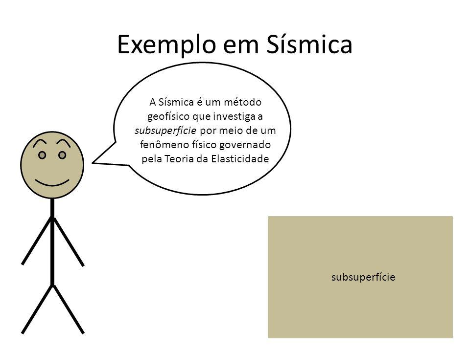 Exemplo em Sísmica A Sísmica é um método geofísico que investiga a subsuperfície por meio de um fenômeno físico governado pela Teoria da Elasticidade.