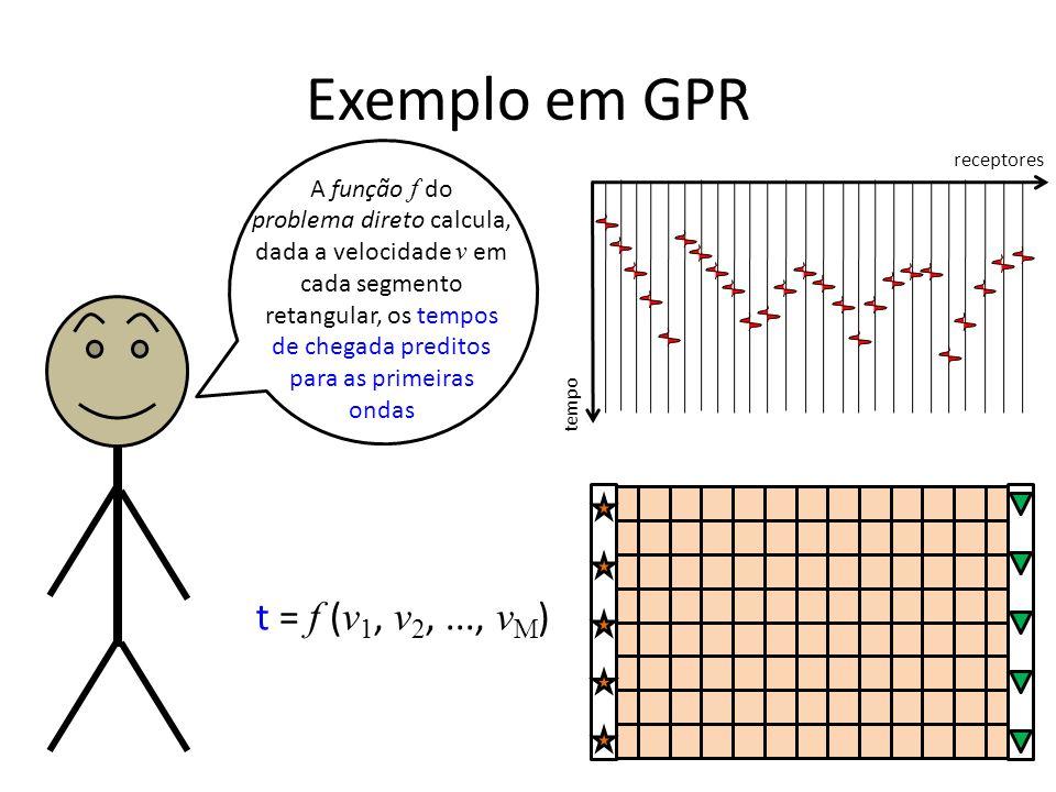 Exemplo em GPR t = f (v1, v2, ..., vM) A função f do