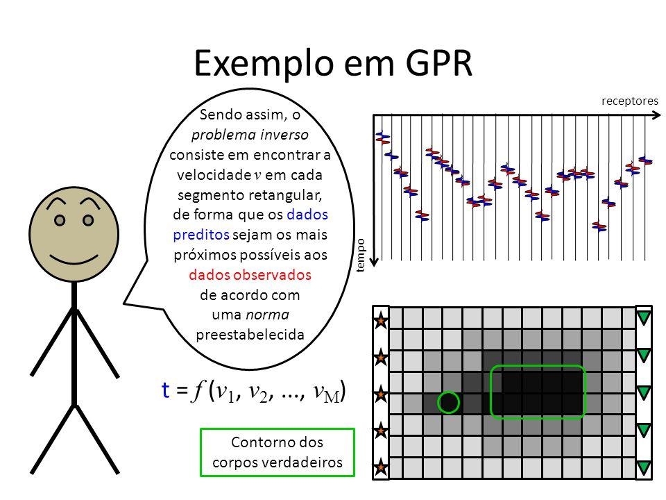 Exemplo em GPR t = f (v1, v2, ..., vM)