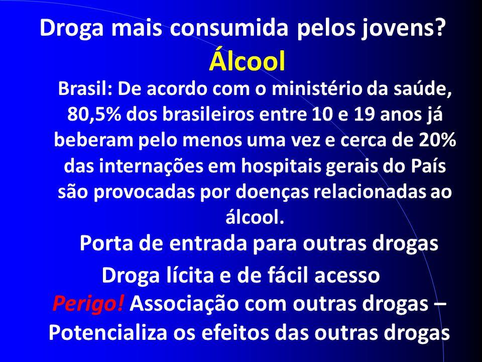 Álcool Droga mais consumida pelos jovens