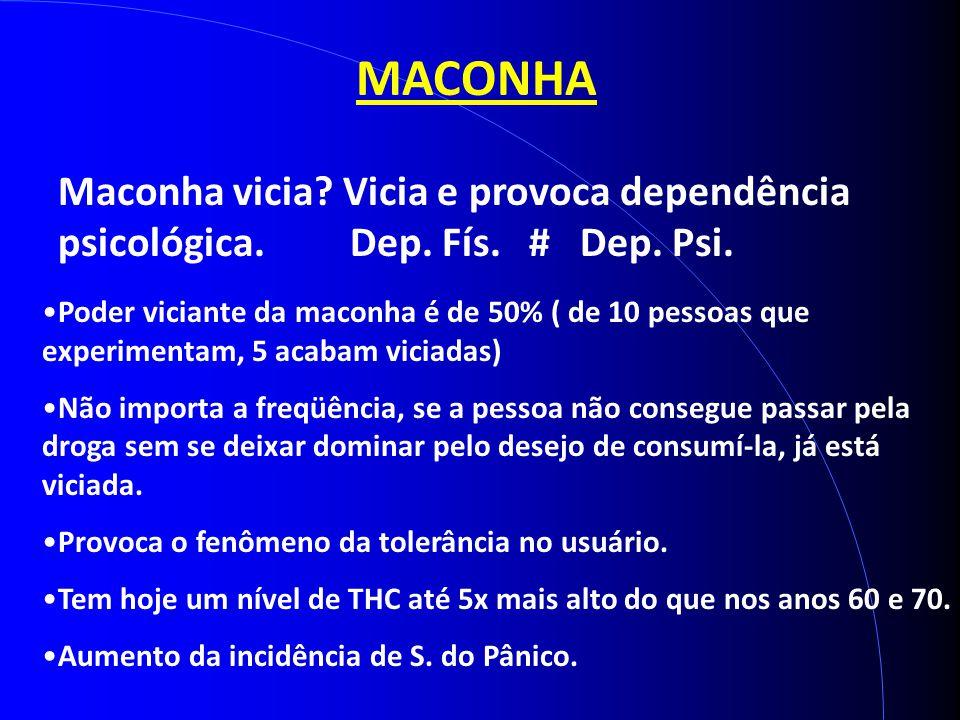 MACONHA Maconha vicia Vicia e provoca dependência psicológica. Dep. Fís. # Dep. Psi.