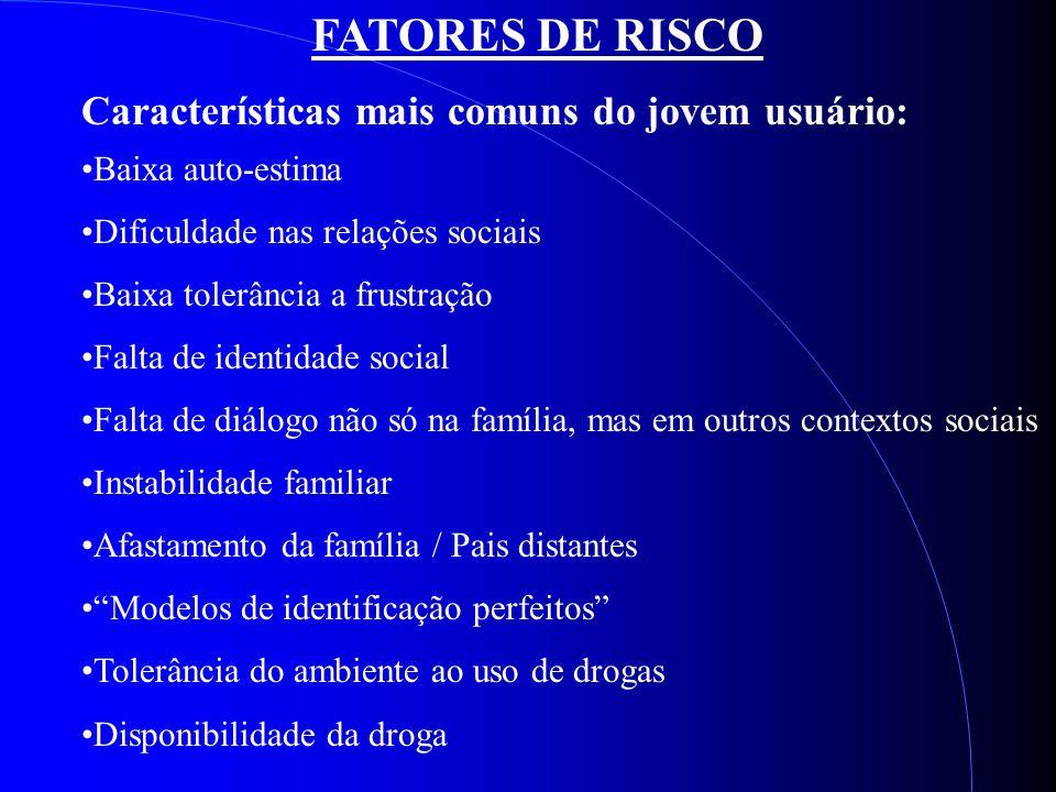 FATORES DE RISCO Características mais comuns do jovem usuário:
