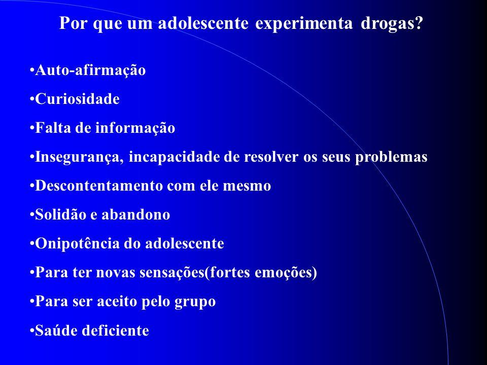 Por que um adolescente experimenta drogas