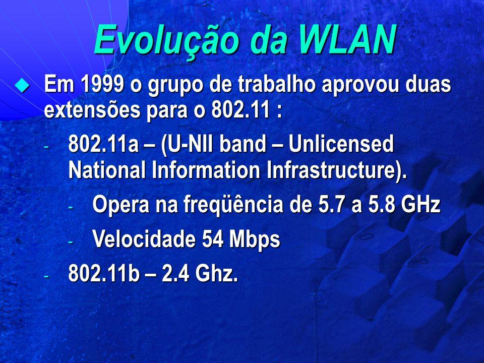 Evolução da WLAN Em 1999 o grupo de trabalho aprovou duas extensões para o 802.11 :
