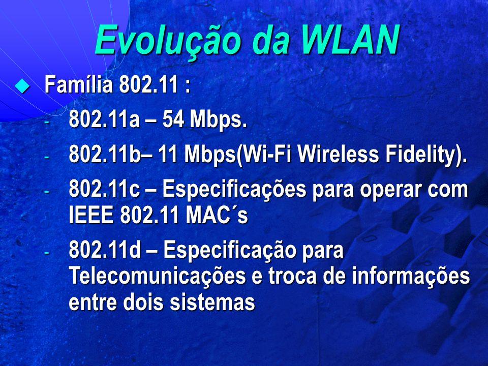 Evolução da WLAN Família 802.11 : 802.11a – 54 Mbps.