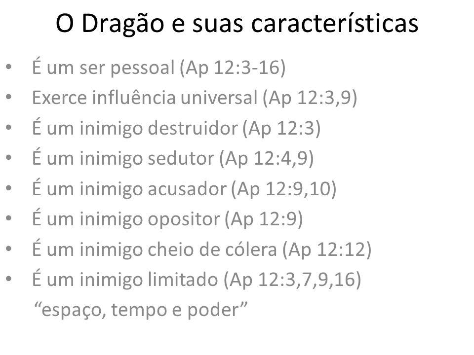 O Dragão e suas características