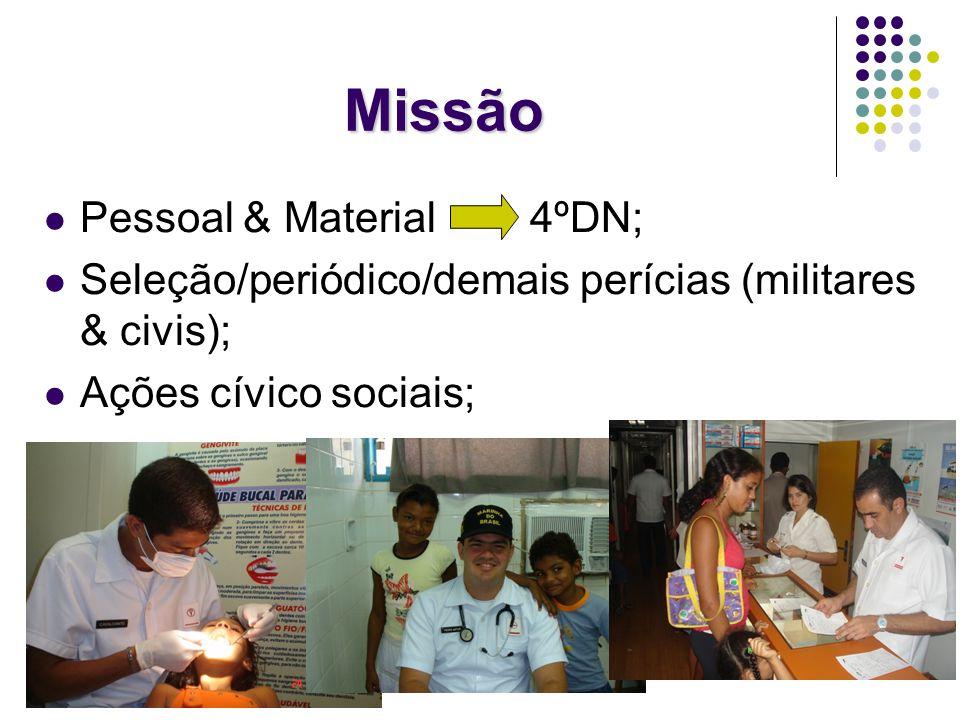 Missão Pessoal & Material 4ºDN;