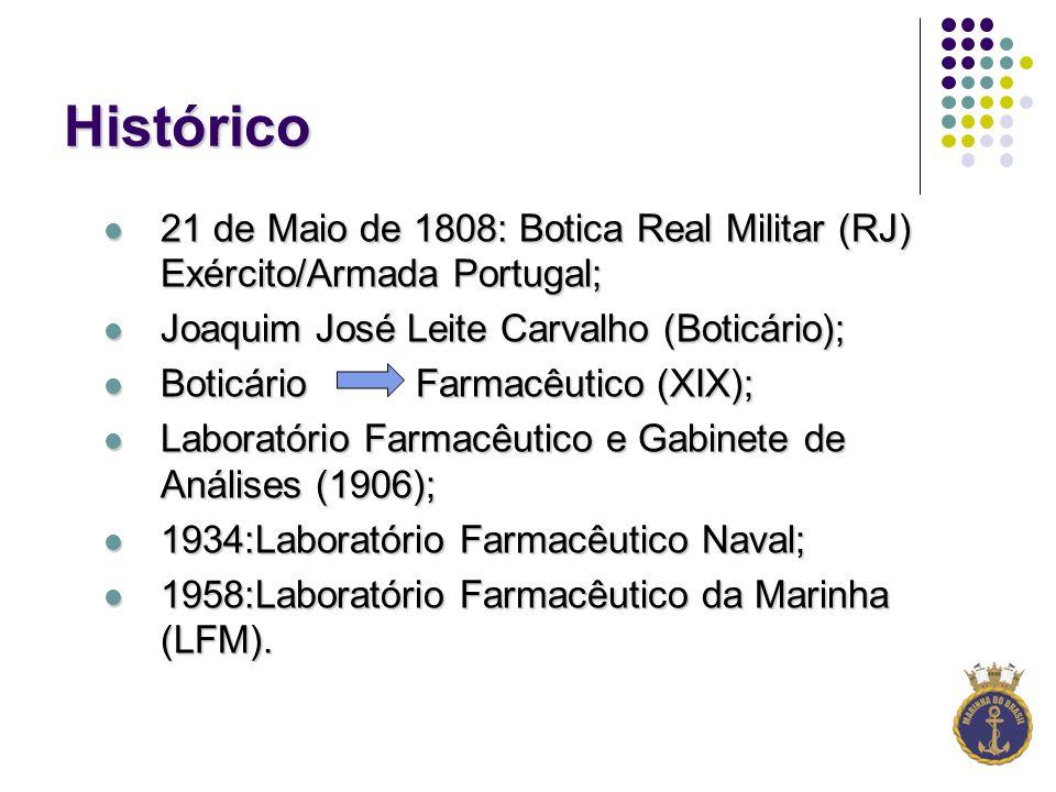 Histórico 21 de Maio de 1808: Botica Real Militar (RJ) Exército/Armada Portugal; Joaquim José Leite Carvalho (Boticário);