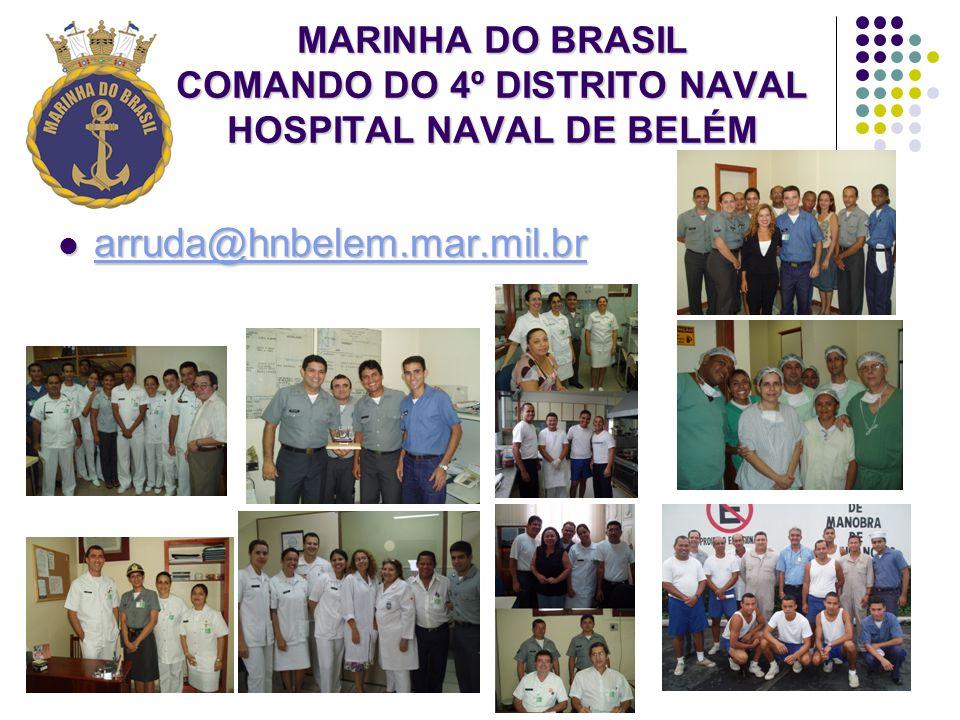 MARINHA DO BRASIL COMANDO DO 4º DISTRITO NAVAL HOSPITAL NAVAL DE BELÉM