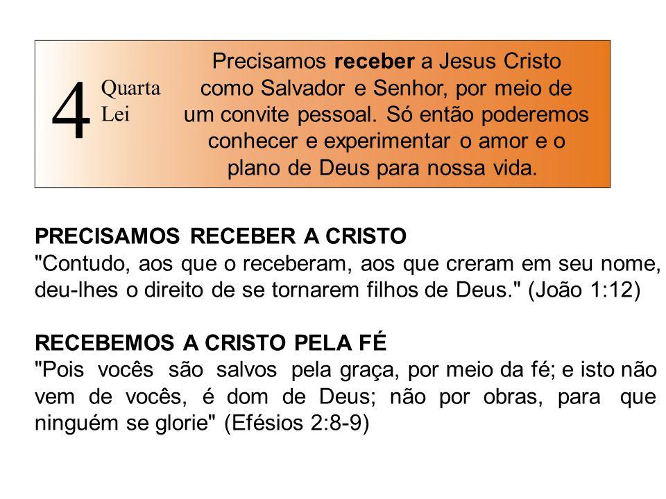 4 Precisamos receber a Jesus Cristo